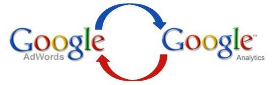 GoogleAdWords X Google Analytics