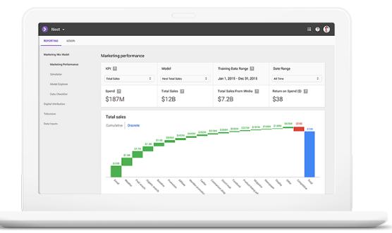 Analytics 360 Suite, novo lançamento do Google