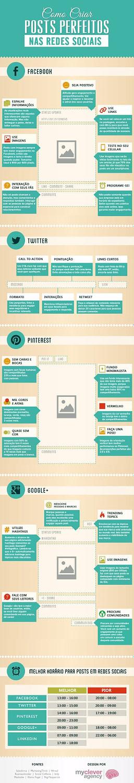 [Infográfico] Como criar posts perfeitos nas redes sociais