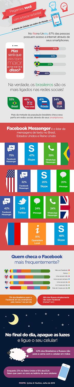 [Infográfico] Perfil e hábito dos usuários Mobile no Brasil e no Mundo